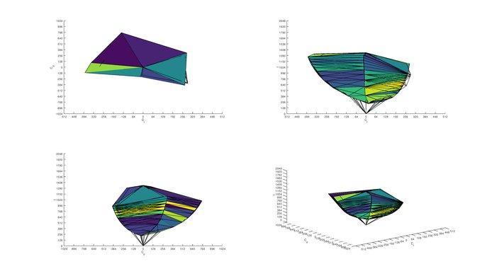 Aorus AD27QD sRGB Color Volume ITP picture