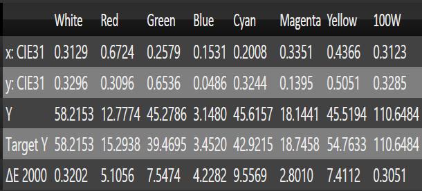 Rec 2020 colorspace values