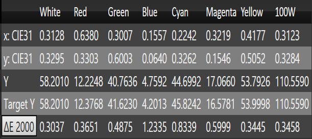 Rec 709 colorspace values