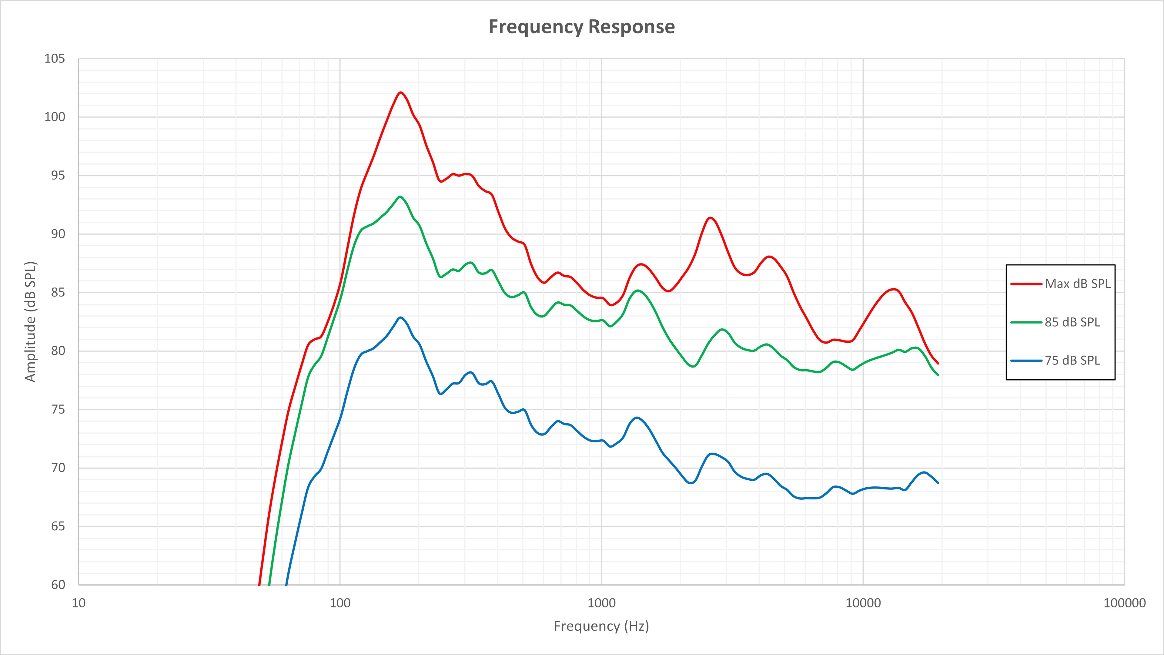Js Frequency Response Large