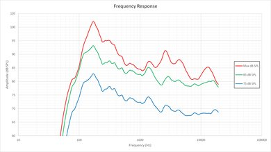Samsung JS8500 Frequency Response Picture