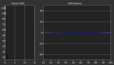 Samsung JS8500 Post Calibration Picture
