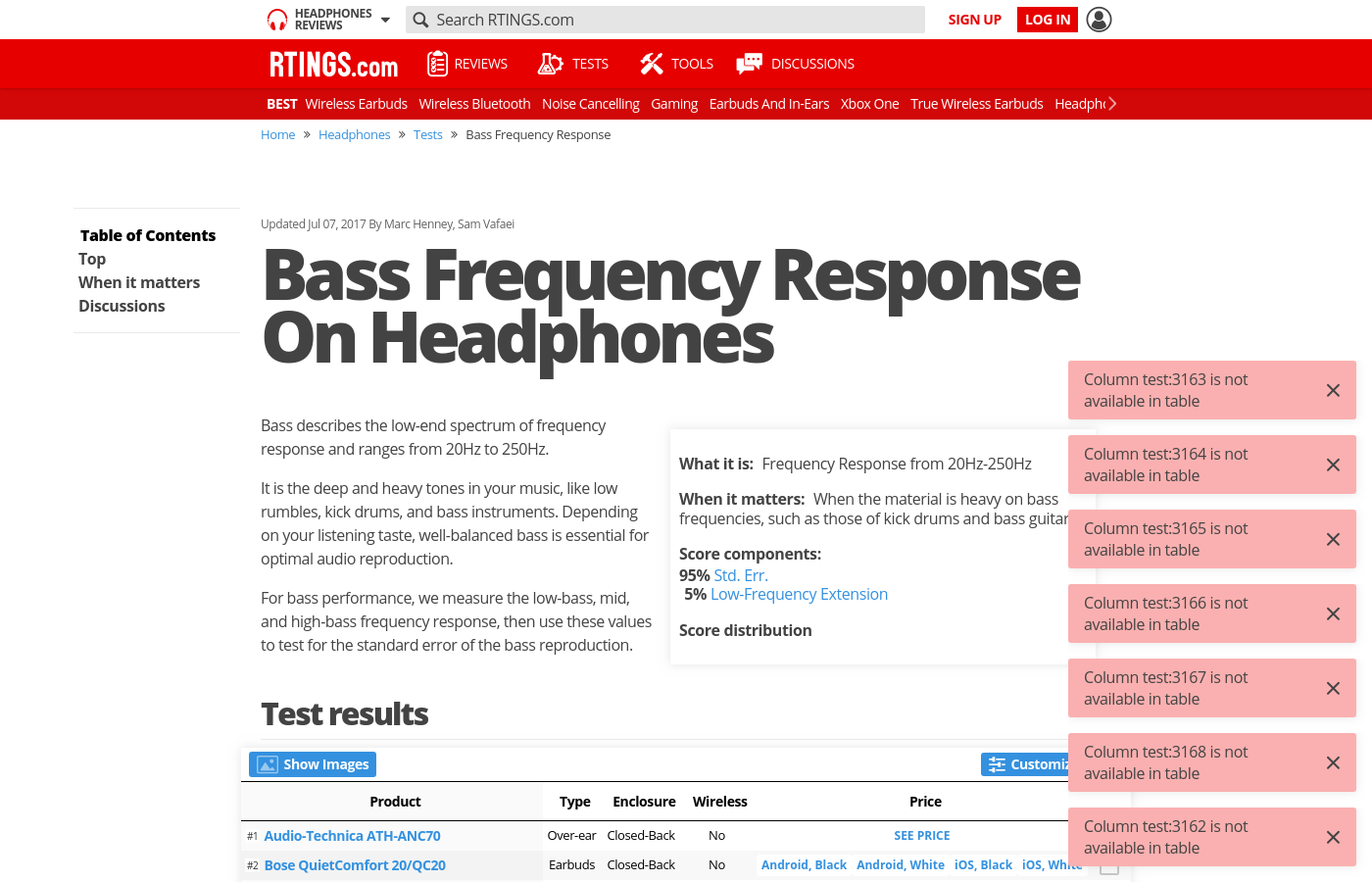 Bass Frequency Response On Headphones - RTINGS com