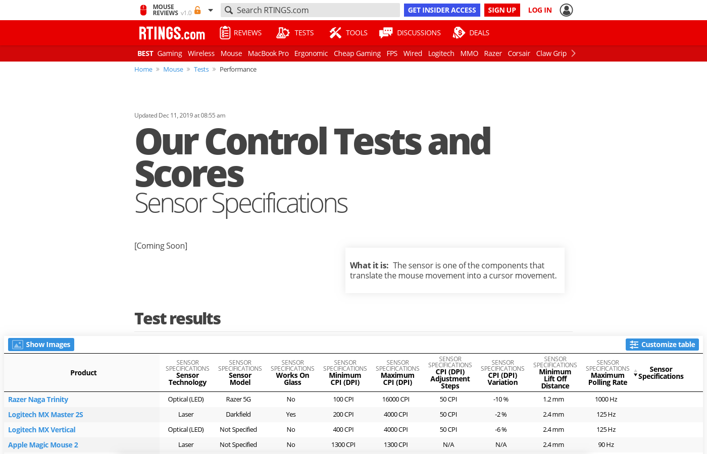 Our Performance Tests and Scores