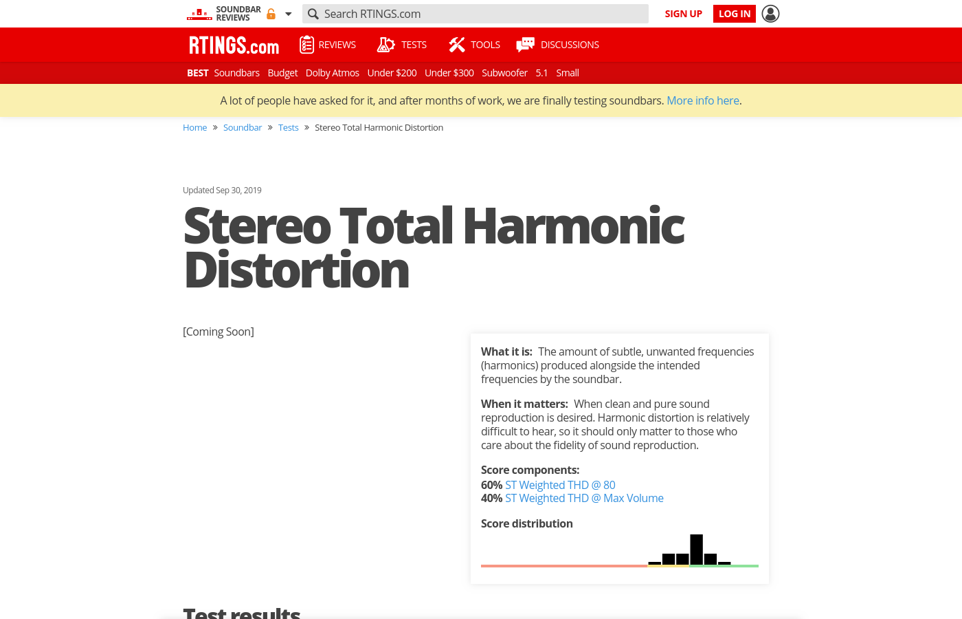 Stereo Total Harmonic Distortion