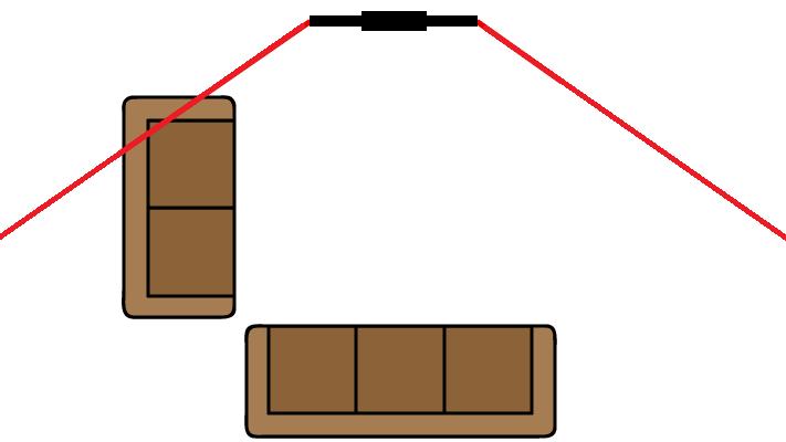 Wide room angle